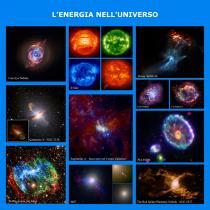 Sperimentando 2015. Energia e vita-Energia delle stelle